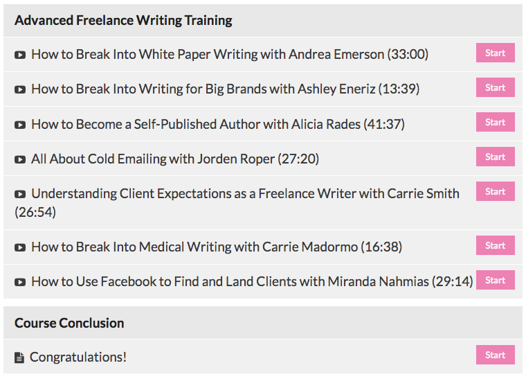 Elna Cain - Write Your Way to Your First $1k